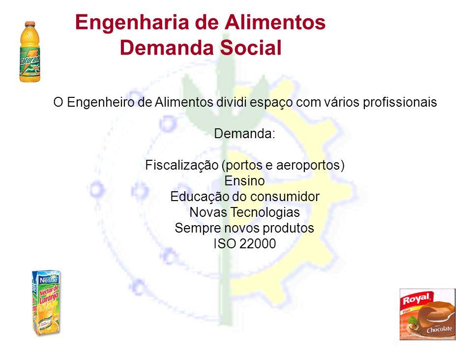 Engenharia de Alimentos Demanda Social