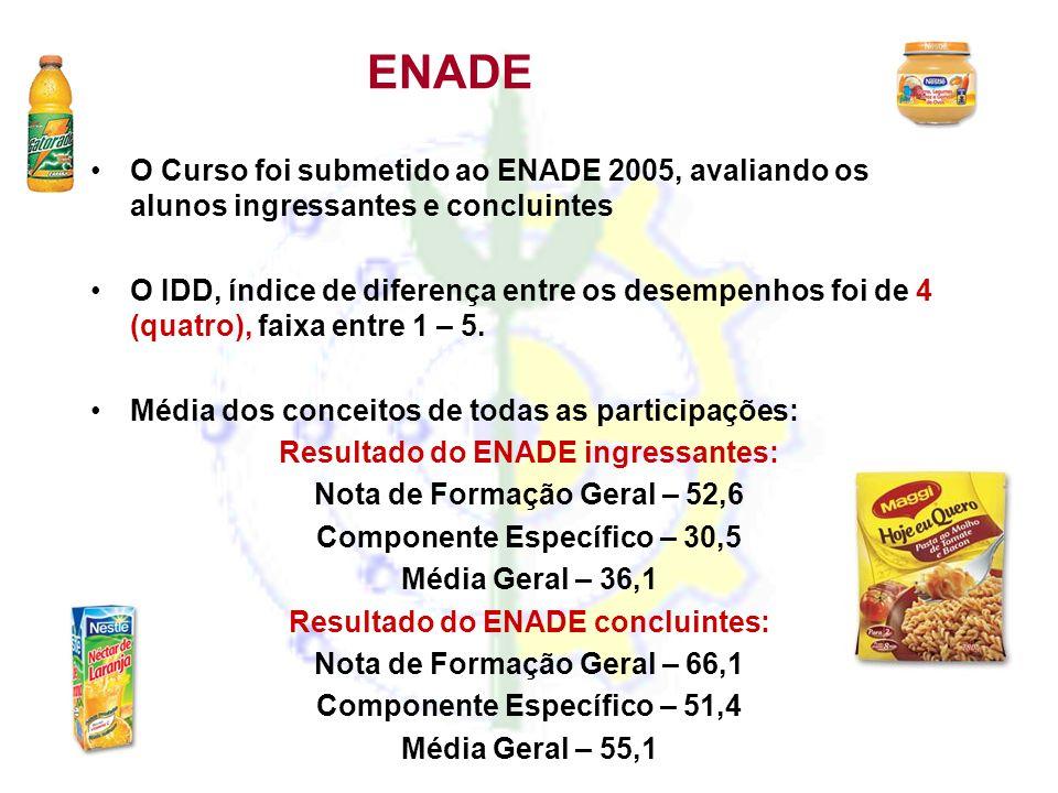 ENADE O Curso foi submetido ao ENADE 2005, avaliando os alunos ingressantes e concluintes.
