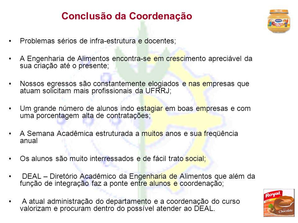 Conclusão da Coordenação