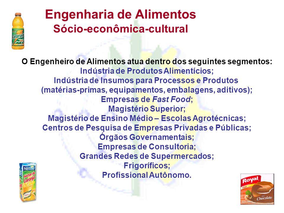 Engenharia de Alimentos Sócio-econômica-cultural