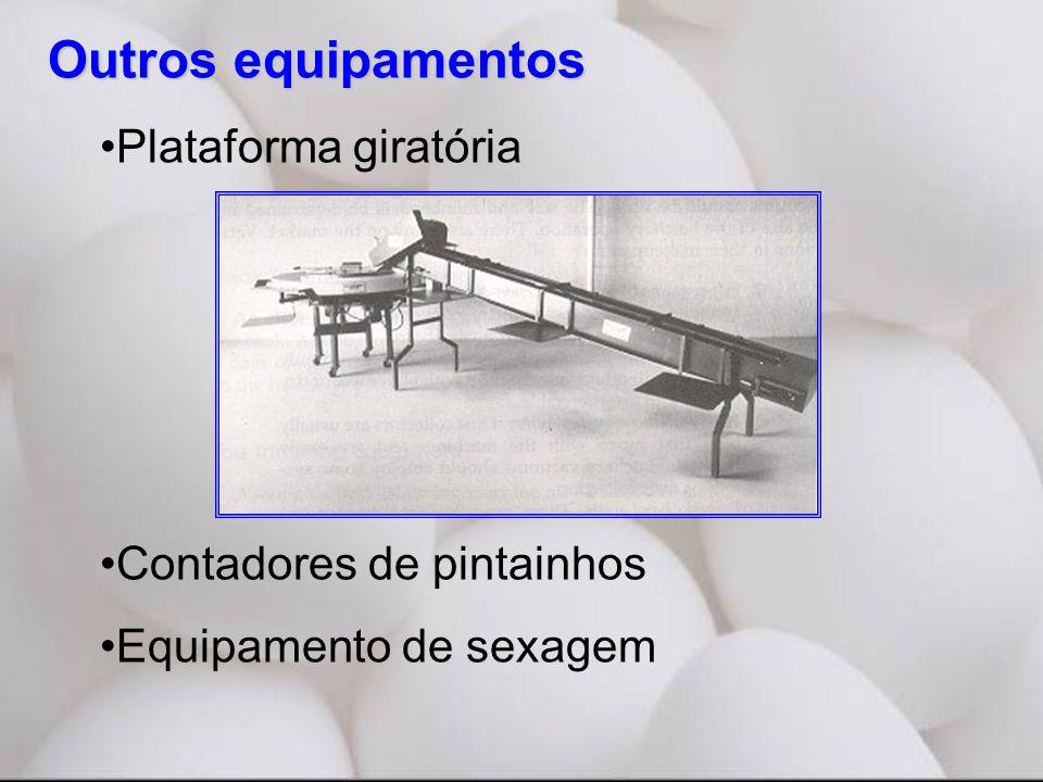 Outros equipamentos Plataforma giratória Contadores de pintainhos