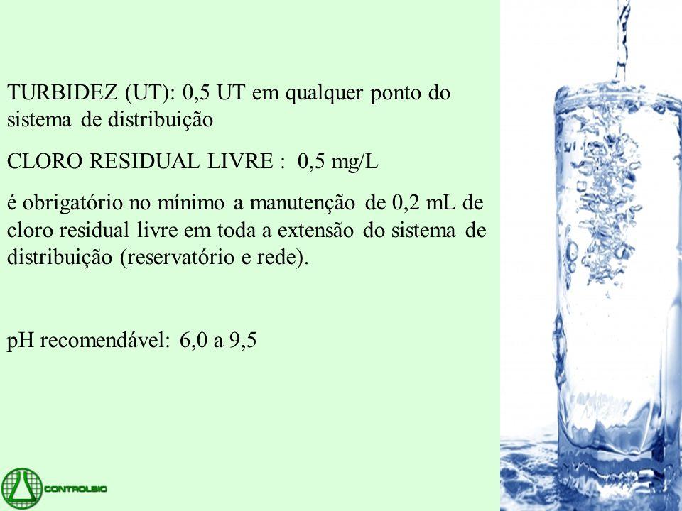 TURBIDEZ (UT): 0,5 UT em qualquer ponto do sistema de distribuição