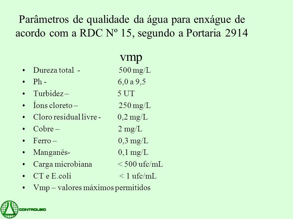 Parâmetros de qualidade da água para enxágue de acordo com a RDC Nº 15, segundo a Portaria 2914