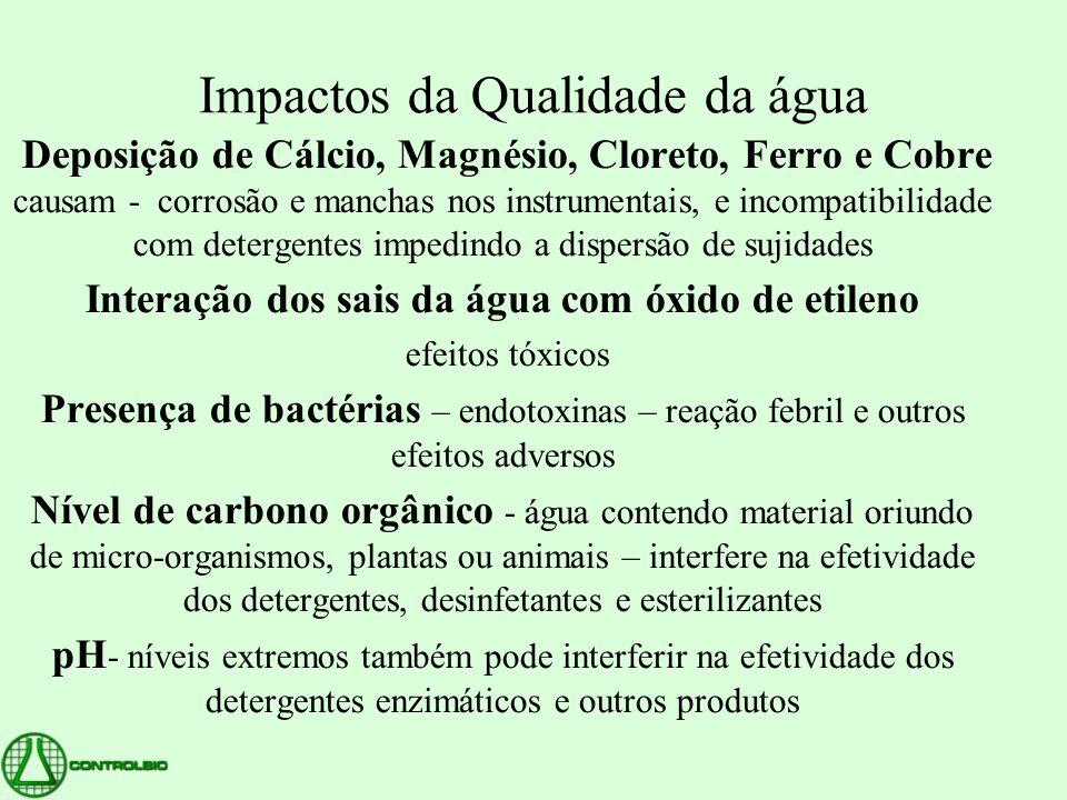 Impactos da Qualidade da água