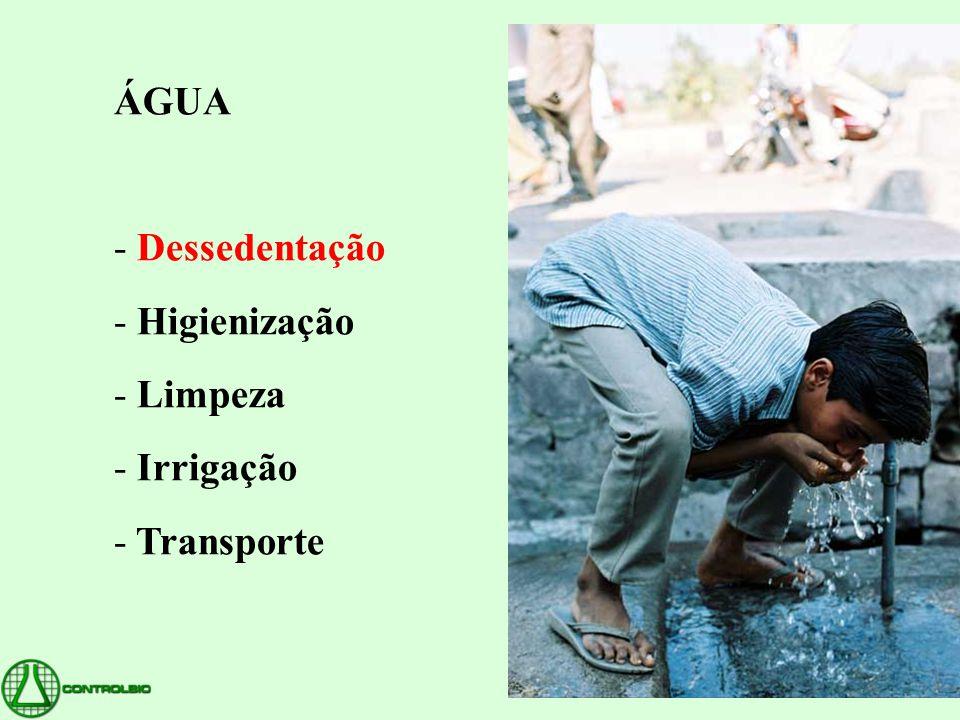 ÁGUA Dessedentação Higienização Limpeza Irrigação Transporte