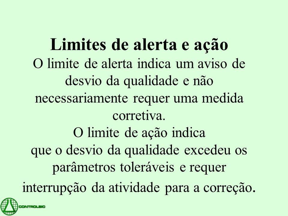 Limites de alerta e ação O limite de alerta indica um aviso de desvio da qualidade e não necessariamente requer uma medida corretiva.