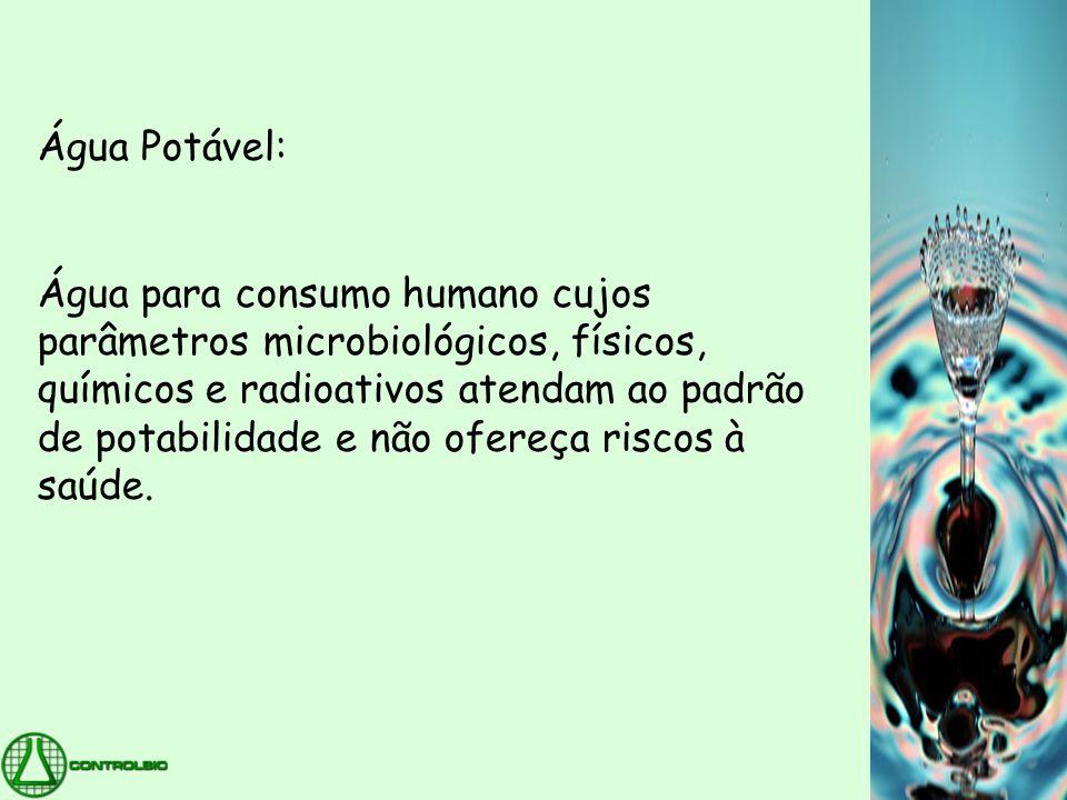 Água Potável: