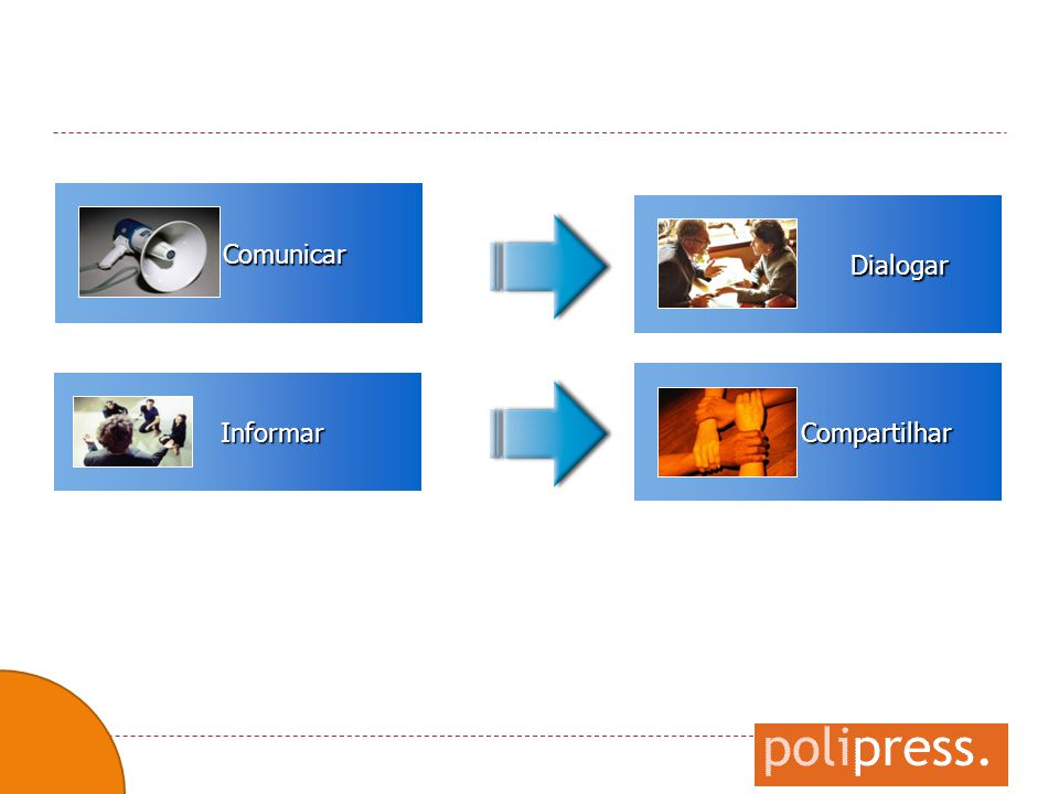 Comunicar Dialogar Compartilhar Informar
