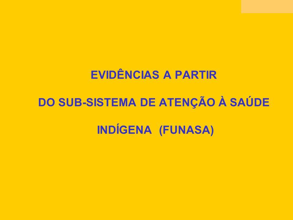 EVIDÊNCIAS A PARTIR DO SUB-SISTEMA DE ATENÇÃO À SAÚDE INDÍGENA (FUNASA)