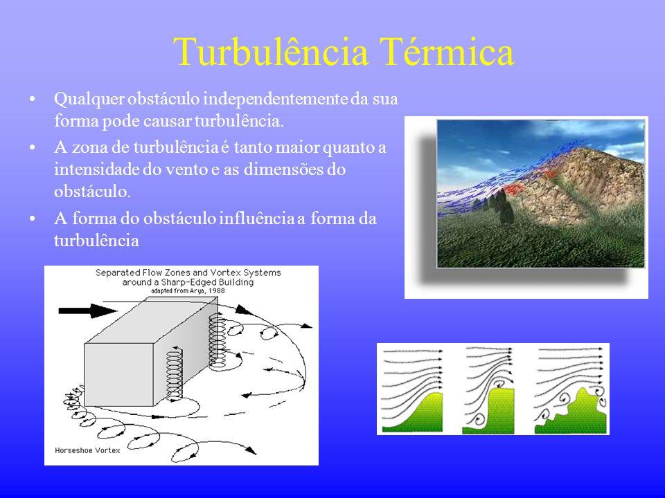 Turbulência Térmica Qualquer obstáculo independentemente da sua forma pode causar turbulência.