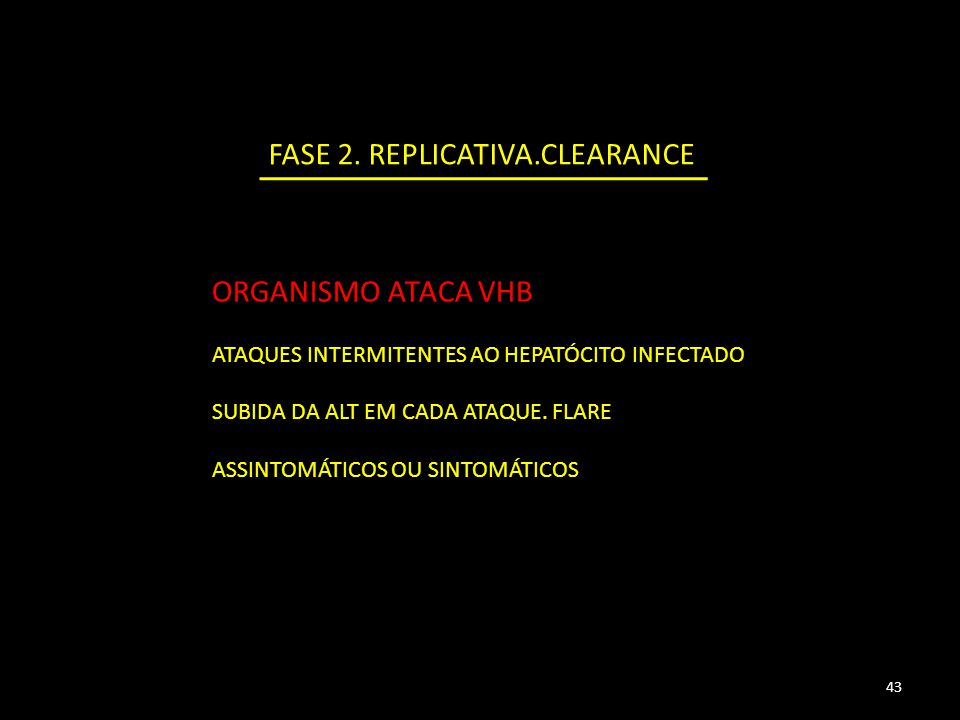 FASE 2. REPLICATIVA.CLEARANCE