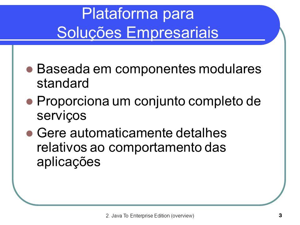 Plataforma para Soluções Empresariais