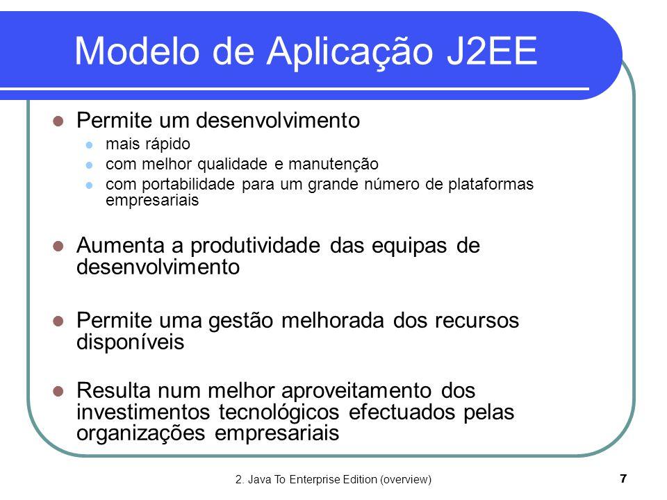 Modelo de Aplicação J2EE