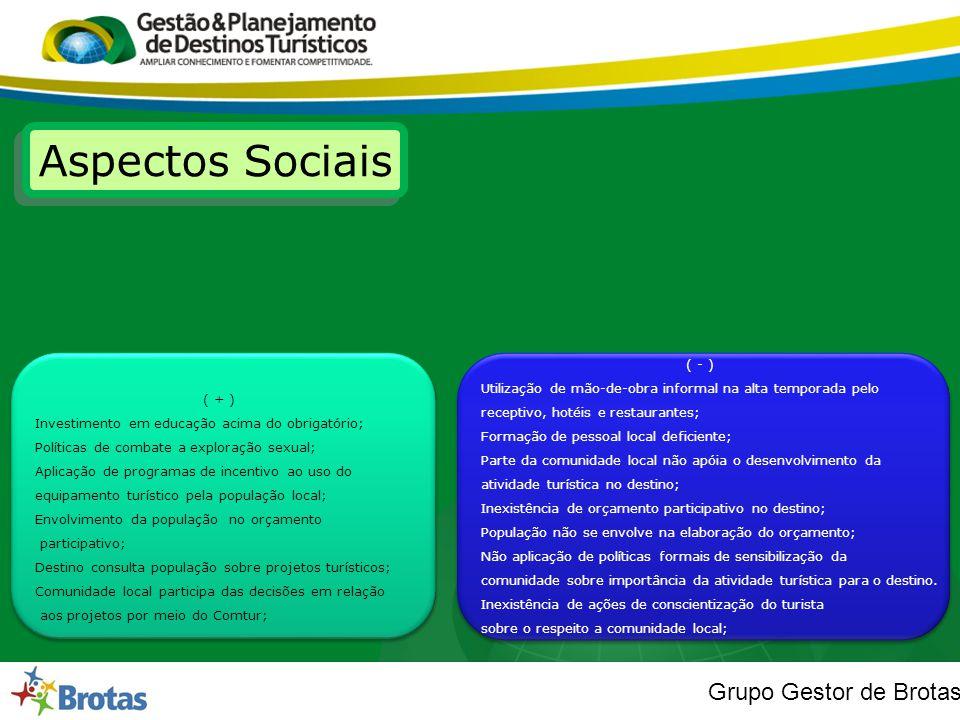 Aspectos Sociais Grupo Gestor de Brotas ( - )