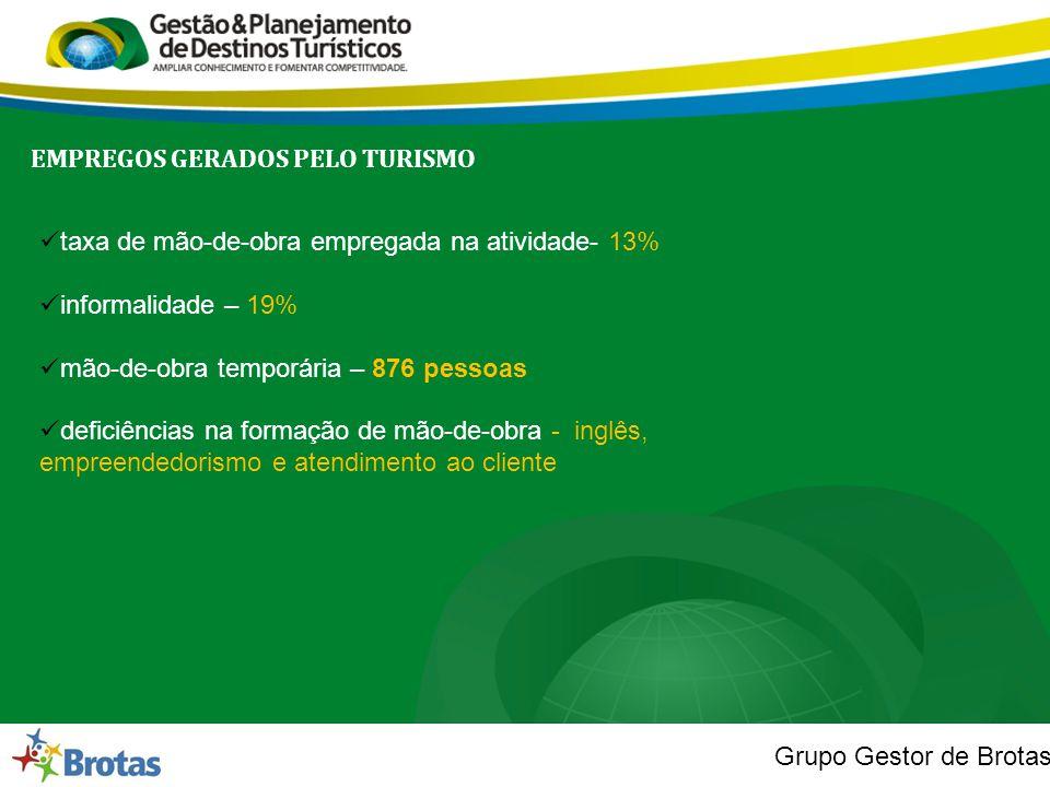 EMPREGOS GERADOS PELO TURISMO