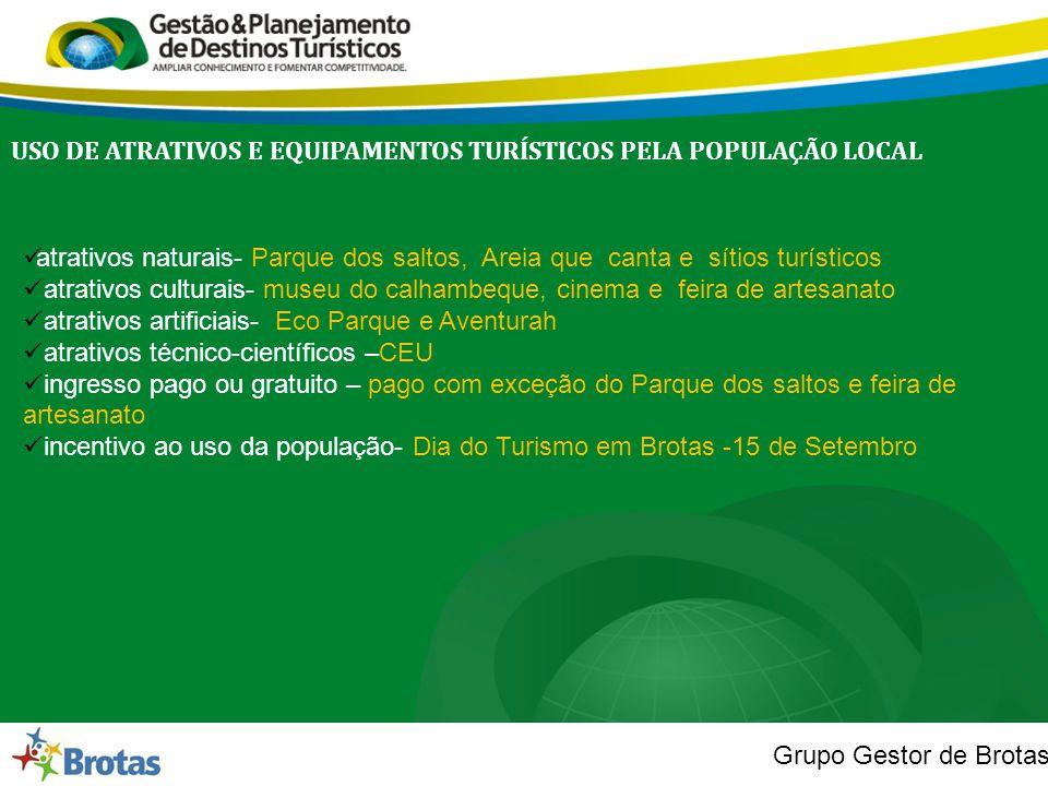 USO DE ATRATIVOS E EQUIPAMENTOS TURÍSTICOS PELA POPULAÇÃO LOCAL