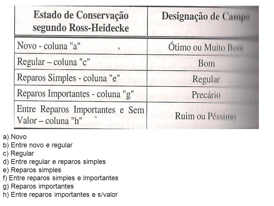 a) Novo b) Entre novo e regular. c) Regular. d) Entre regular e reparos simples. e) Reparos simples.
