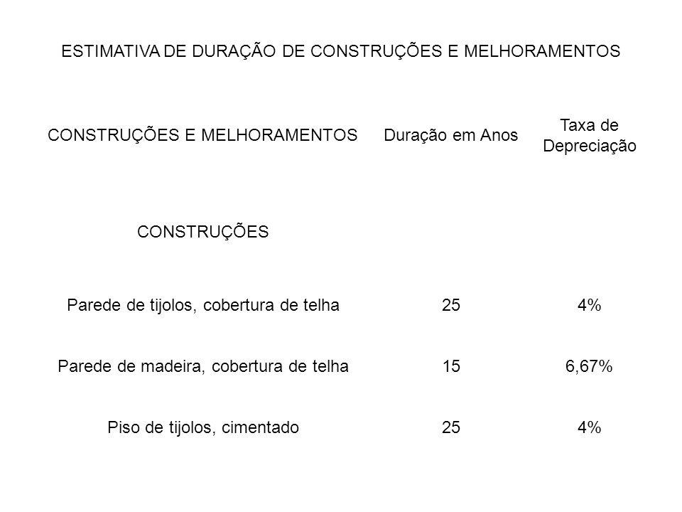 ESTIMATIVA DE DURAÇÃO DE CONSTRUÇÕES E MELHORAMENTOS