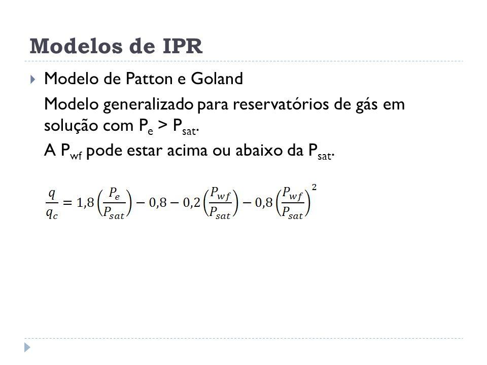 Modelos de IPR Modelo de Patton e Goland