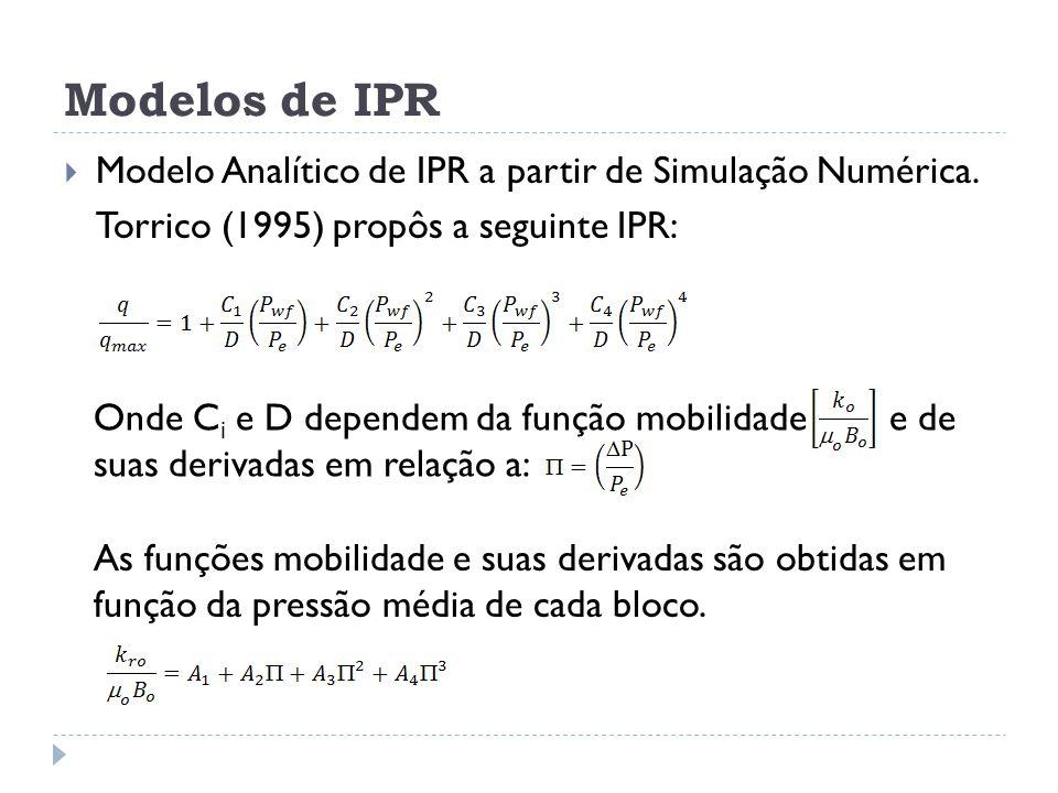 Modelos de IPR Modelo Analítico de IPR a partir de Simulação Numérica.