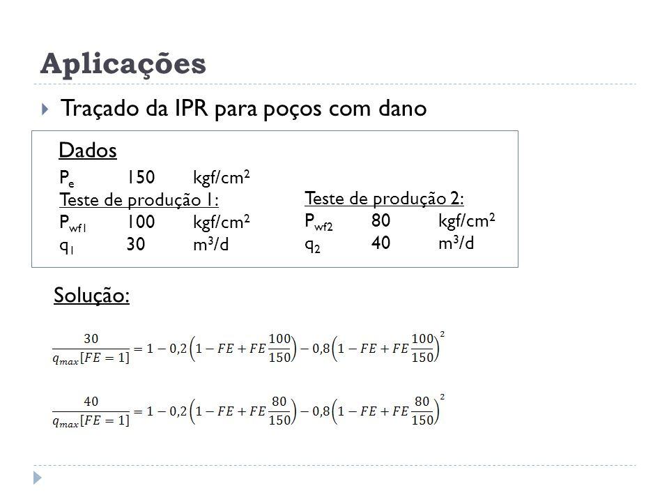 Aplicações Traçado da IPR para poços com dano Dados Solução: