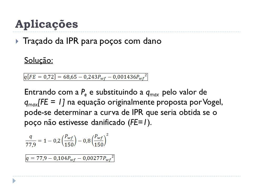Aplicações Traçado da IPR para poços com dano Solução: