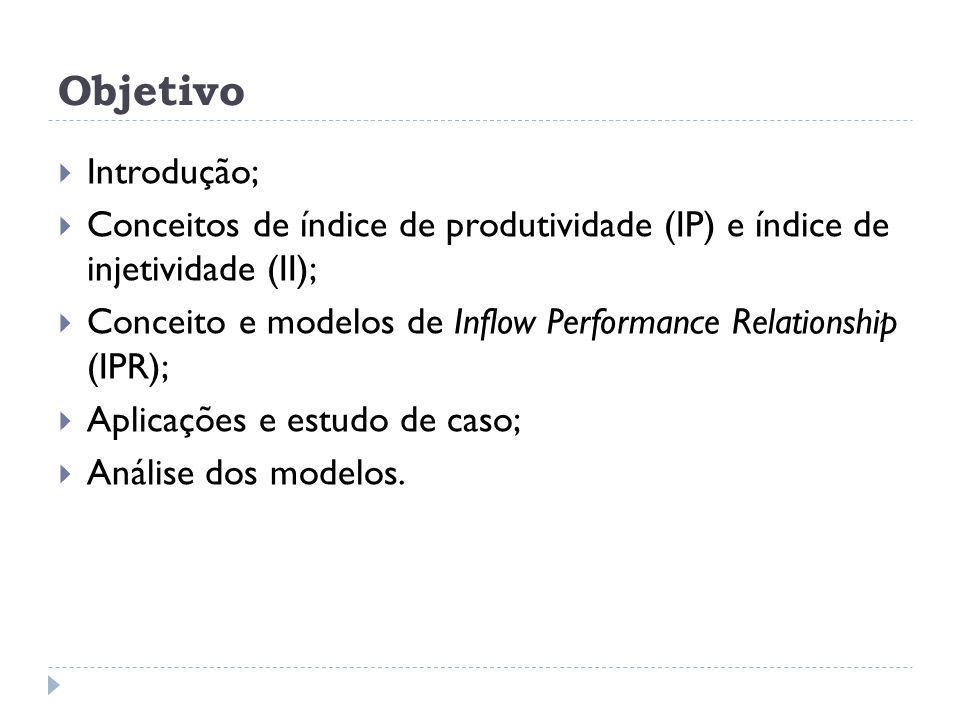 Objetivo Introdução; Conceitos de índice de produtividade (IP) e índice de injetividade (II);