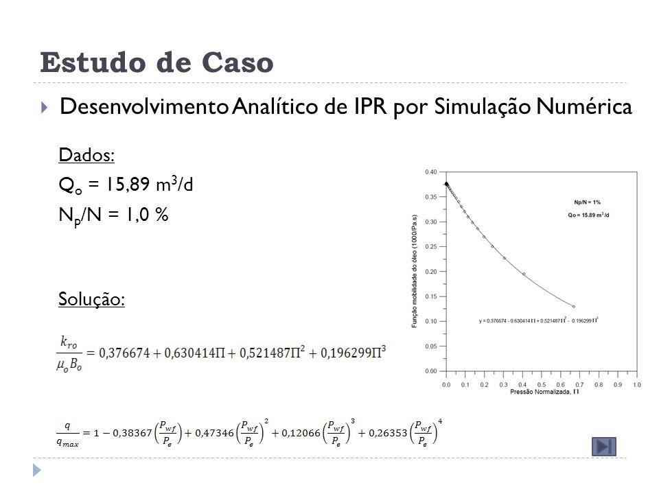 Estudo de Caso Desenvolvimento Analítico de IPR por Simulação Numérica