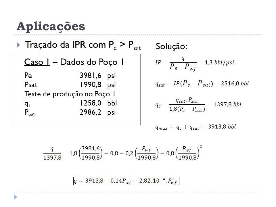 Aplicações Traçado da IPR com Pe > Psat Caso 1 – Dados do Poço 1