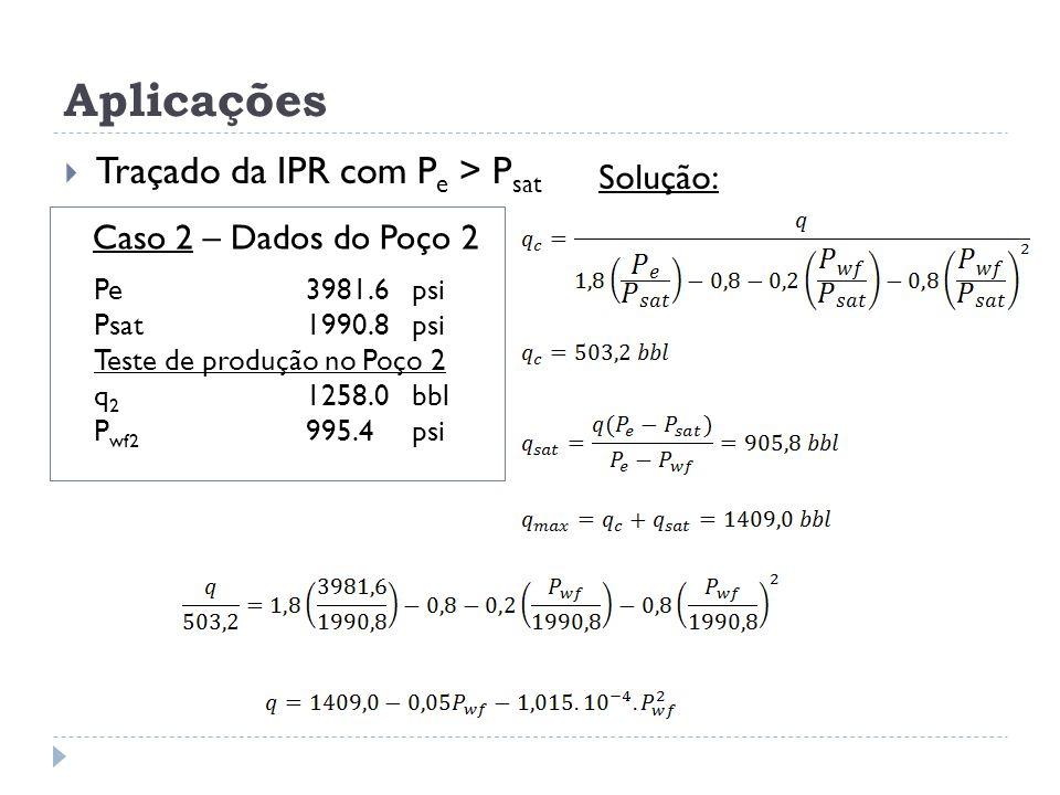 Aplicações Traçado da IPR com Pe > Psat Caso 2 – Dados do Poço 2
