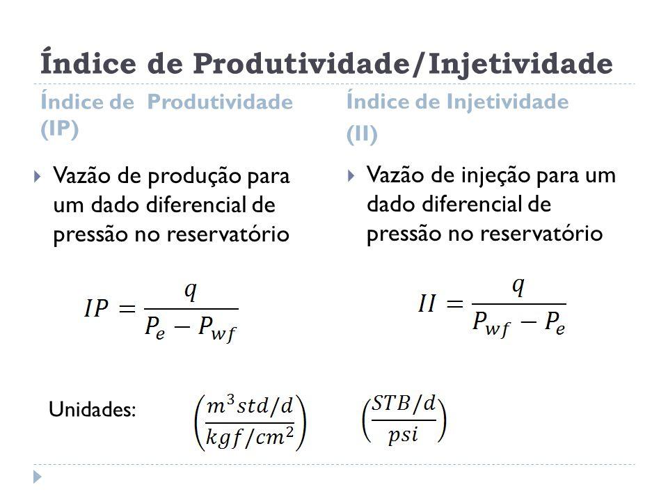 Índice de Produtividade/Injetividade