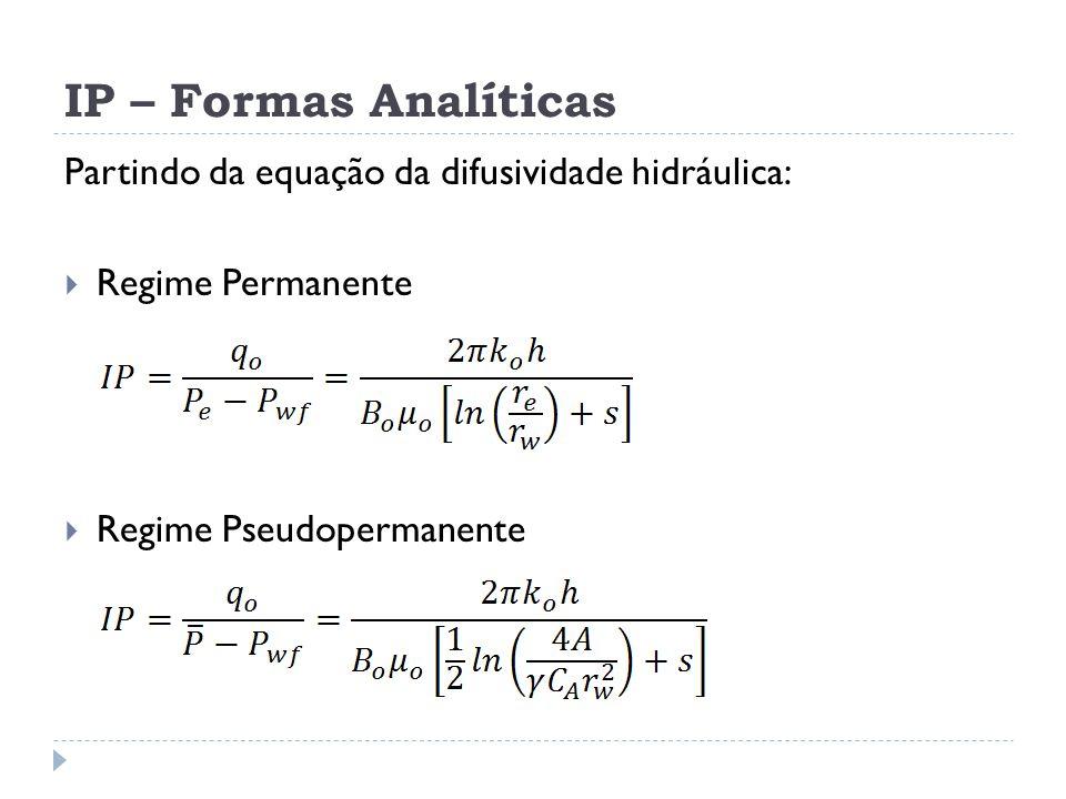 IP – Formas Analíticas Partindo da equação da difusividade hidráulica: