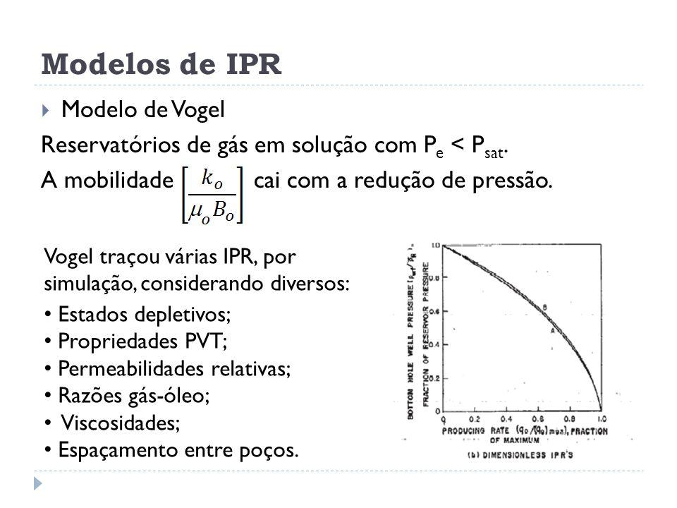 Modelos de IPR Modelo de Vogel