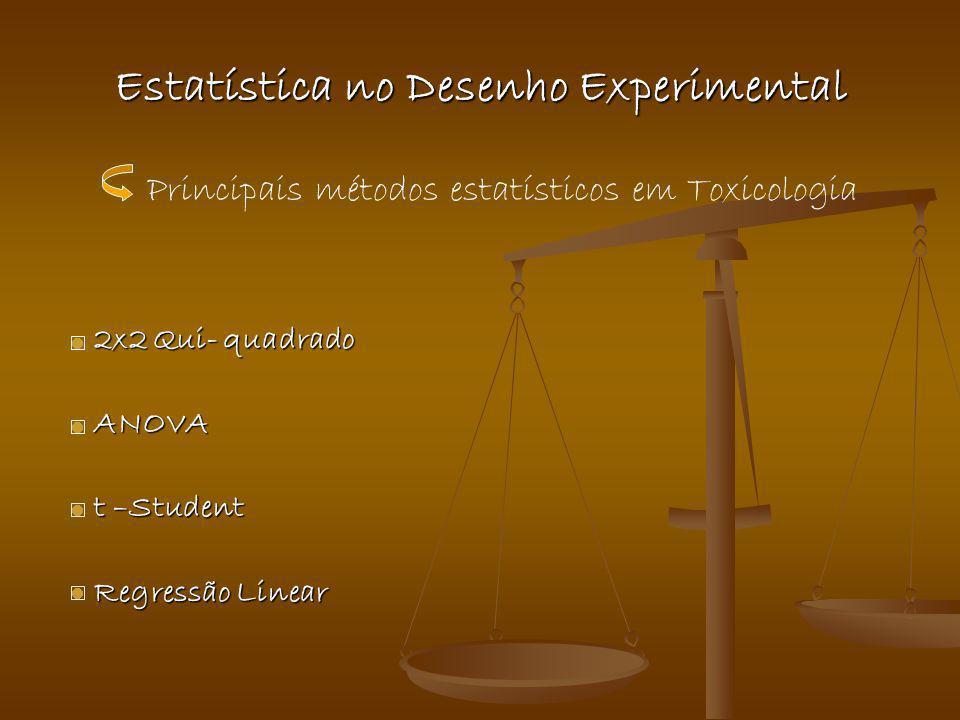 Estatística no Desenho Experimental