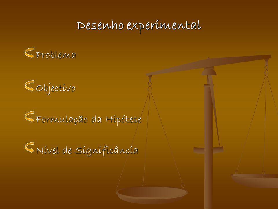 Desenho experimental Problema Objectivo Formulação da Hipótese