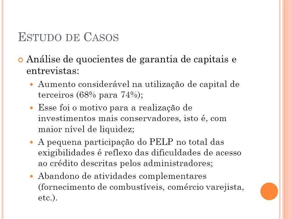 Estudo de Casos Análise de quocientes de garantia de capitais e entrevistas: