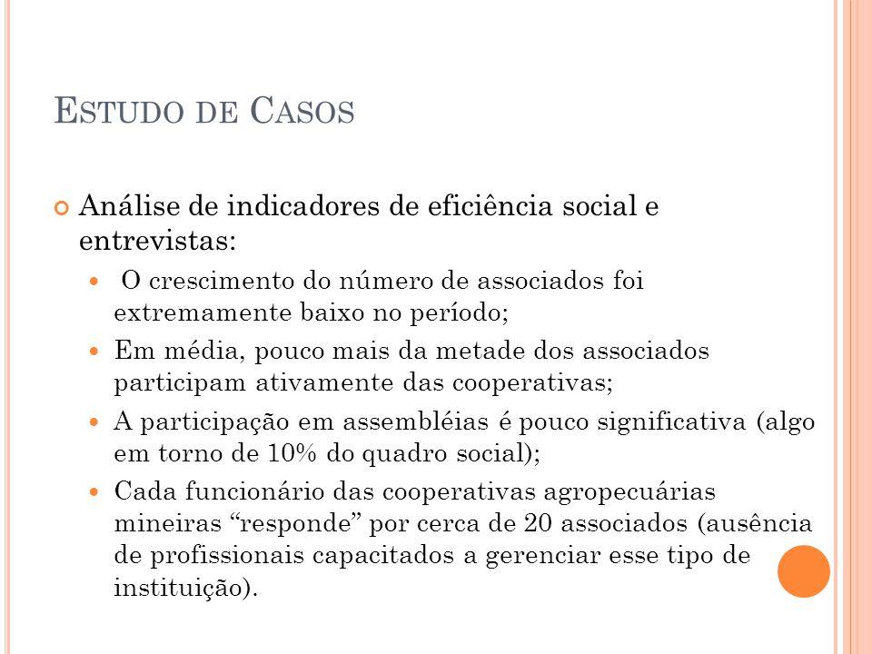 Estudo de Casos Análise de indicadores de eficiência social e entrevistas: O crescimento do número de associados foi extremamente baixo no período;