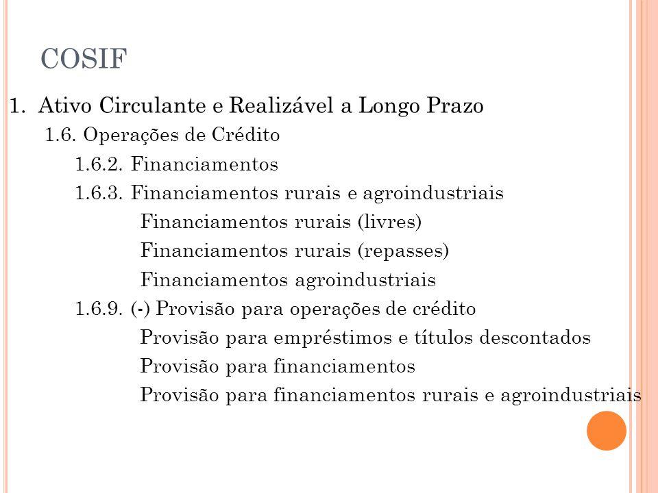 COSIF 1. Ativo Circulante e Realizável a Longo Prazo