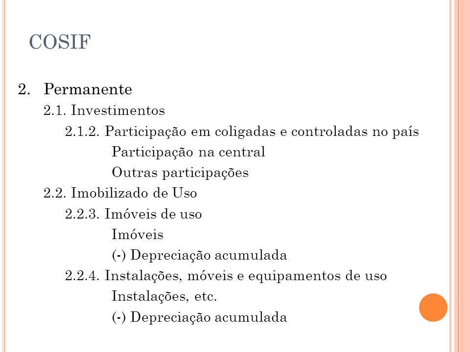 COSIF 2. Permanente 2.1. Investimentos