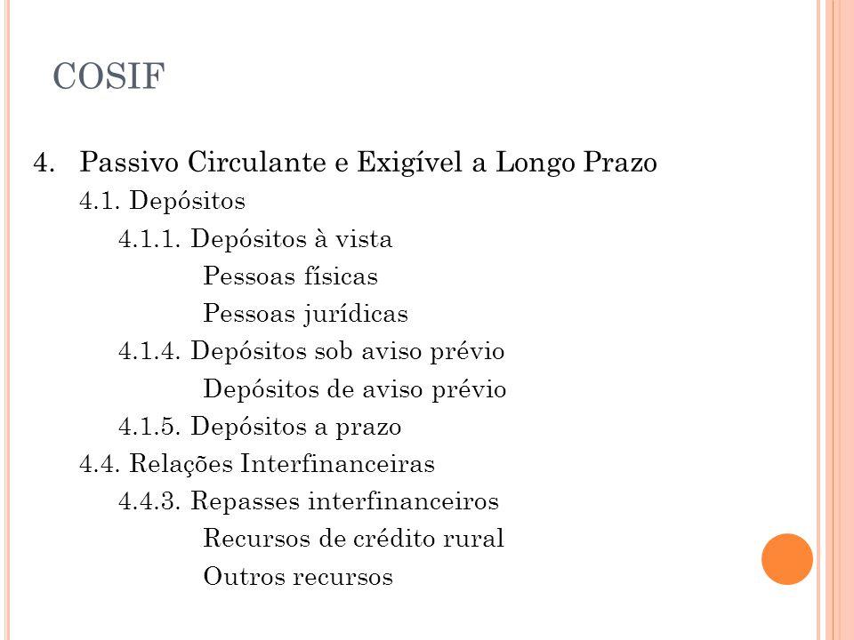 COSIF 4. Passivo Circulante e Exigível a Longo Prazo 4.1. Depósitos