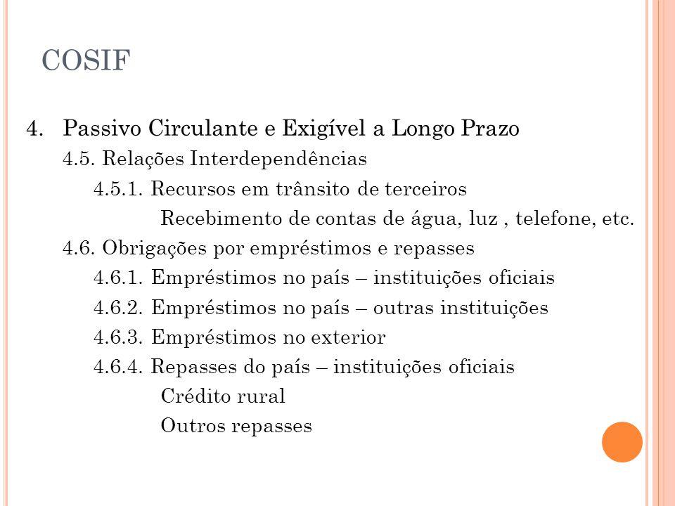 COSIF 4. Passivo Circulante e Exigível a Longo Prazo