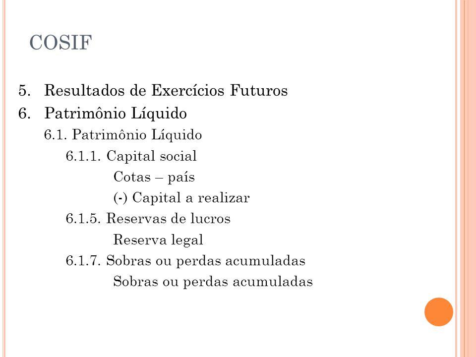 COSIF 5. Resultados de Exercícios Futuros 6. Patrimônio Líquido