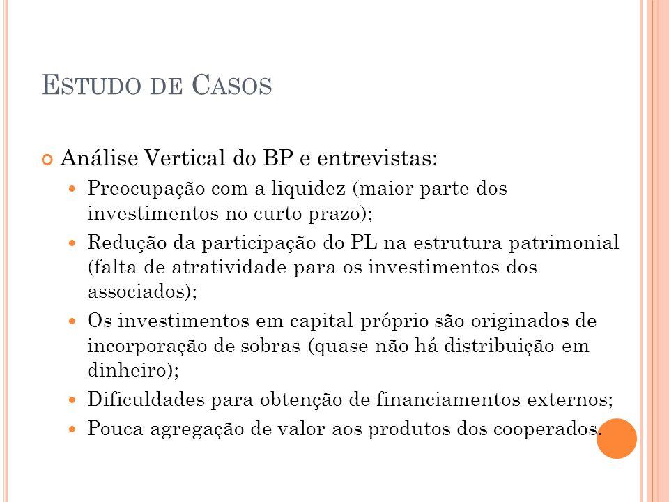 Estudo de Casos Análise Vertical do BP e entrevistas: