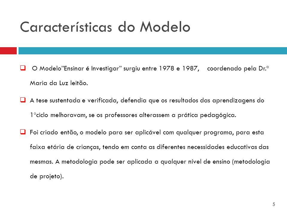 Características do Modelo