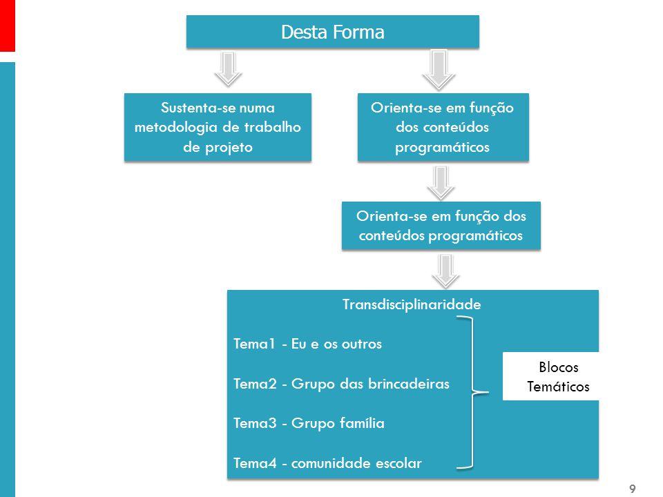 Desta Forma Sustenta-se numa metodologia de trabalho de projeto