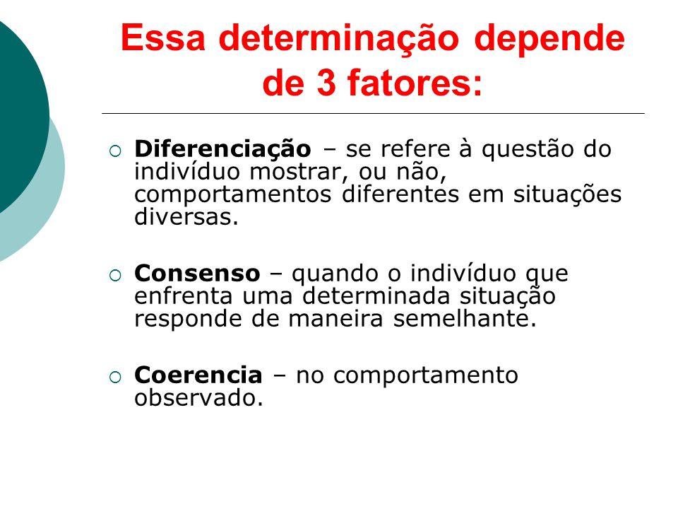 Essa determinação depende de 3 fatores: