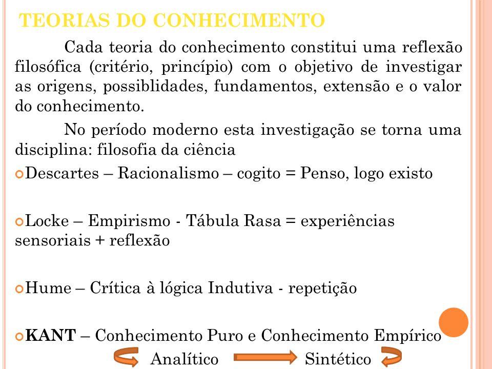 TEORIAS DO CONHECIMENTO