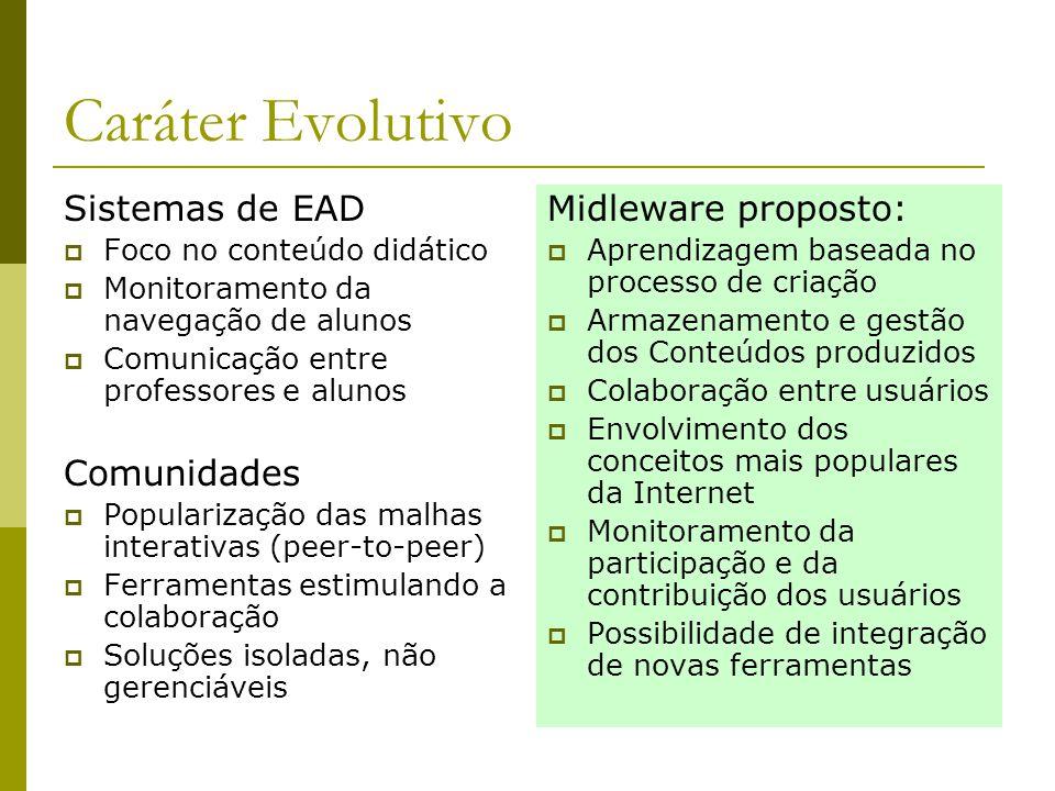 Caráter Evolutivo Sistemas de EAD Comunidades Midleware proposto: