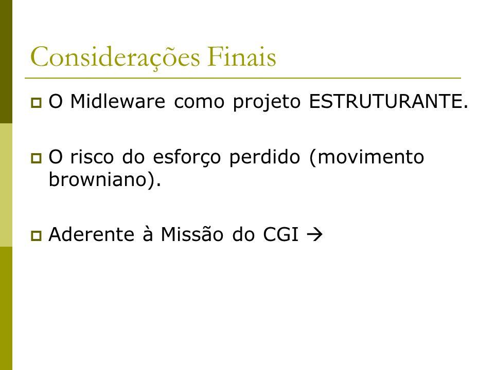 Considerações Finais O Midleware como projeto ESTRUTURANTE.