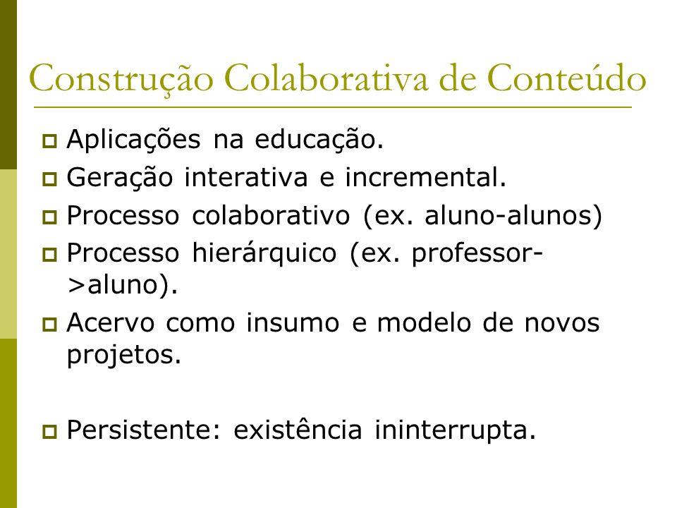 Construção Colaborativa de Conteúdo